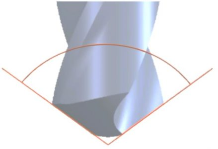 Drill Bit POINT ANGLE
